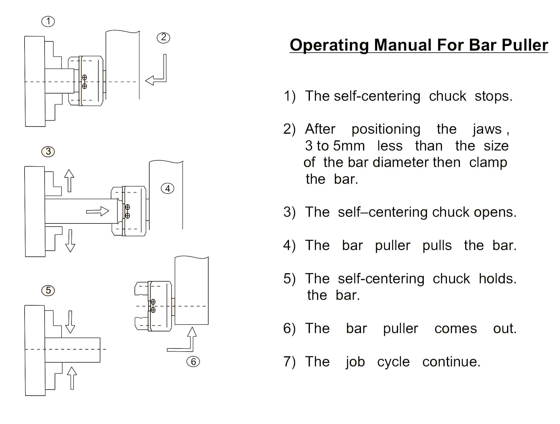 Bar Pullers