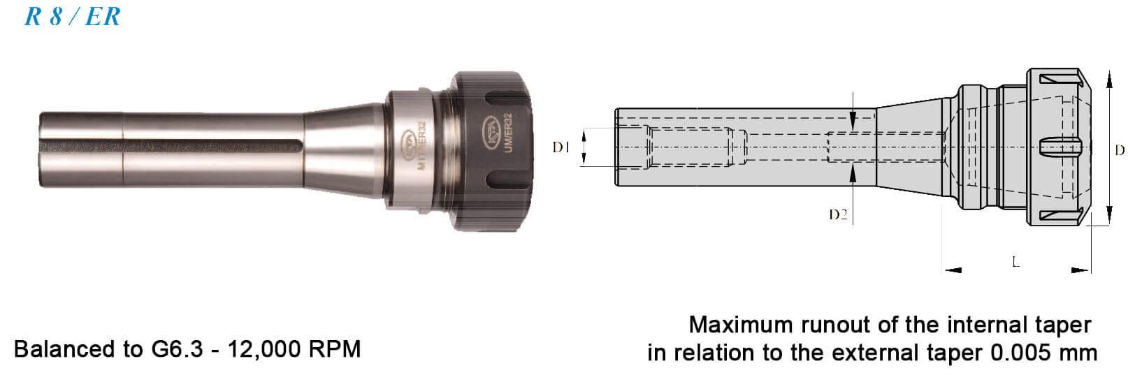 R8 Shank Tool Holders